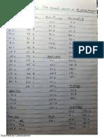 Rabia Ali Errata by Kokab Rehman - PDF Version Made by Dr. Malik Shehryar