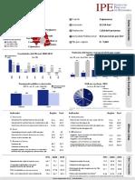 Informacion Economica Cajamarca