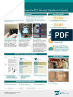 PCI SSC Skimming Resource Guide v05