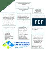 Presupuesto Participativo de Consumo.docx