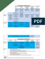 Matriks Model Kapabilitas APIP
