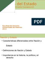 PPT Clases Resumen 2013 Cuatrimestre I (version reducida) (1).ppt
