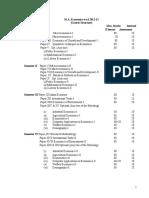 M.A. Syllabus 2012-13.docx