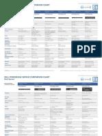 Poweredge Server Comparison Chart