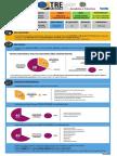 Infografico_tre_sp.pdf