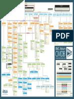 BMC Atrium CMDB 9.0.00 Common Data Model Diagram