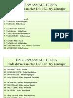 Dzikir 99 Asmaul Husna