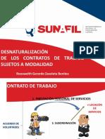 """""""Desnaturalización de Los Contratos Modales"""""""