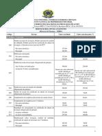 Dirpa Taxa Com Portaria e Brasao INPI RETRIBUIÇÕES 2016 PATENTES