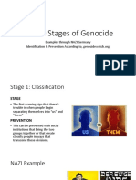 Stage of Genocide