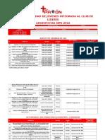 Ranking Ja 2016 (4).Docx