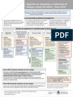 20160201_afiche_Algoritmo_dengueA3_2016.pdf
