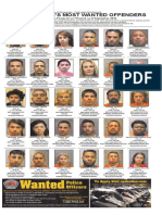 Albuquerque's most wanted offenders, Sept. 2016