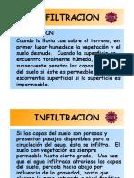 INFILTRACION