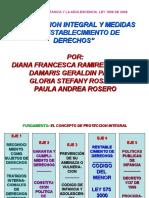 COD DE INF Y ADOLEC.ppt