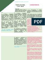 Identificación de Drogas y Narcomenudeo