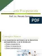 Enfermería Posoperatoria