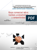 Mapa Conceptual Calidad, Productividad y Competitividad