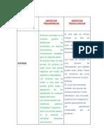 AVA cuadro comparativo.pdf