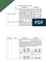 Tabel 4