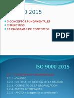 ISO 9000 2015Nuevo.ppt