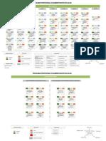 Administracion en Salud - Mapa Curricularvf