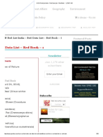 IUCN Red List India - Red Data List - Red Book - 1 _ PMF IAS