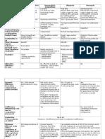 Firms Summary Table