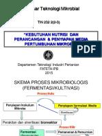 Dtm IV. Nutrisi & Formulasi Media 2015