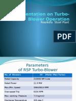Turbo Blower Operation