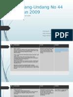 Tugas Analisa Undang-Undang No 44 Tahun 2009 Tentang RS-revisi