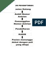 ALUR PENDAFTARAN.docx