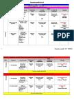progression-annuelle-3-ap-2014.doc