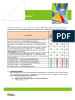 Information About Participation Level