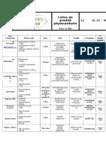 Listes de  produit phytosanitaire ble.docx