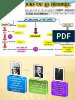 division de la historia..pptx