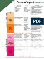 LATITUDES 1 Parcours.pdf