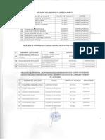 RELACION DE PERSONAL DE MEDIO AMBIENTE.pdf