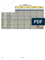 Modelo de Programacion Caja de Valvulas Look Ahead