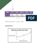 Datos y Resultados 2
