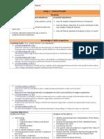 Methods of Teaching ELA Novel Study UbD
