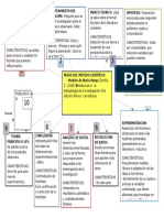 diagrama metodo cientifico
