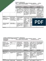 cuadrosociedadesdefinitivo-130718143456-phpapp02.docx