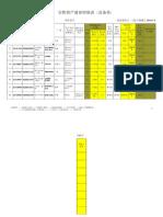 42000 海洋学院-实物资产清查明细表(设备类初定版)(1)