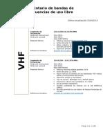 Espectro de Uso Libre Vf Accesible