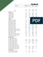 Mapower Calculation & Allocation
