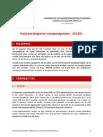 Evolutie Belgische Vastgoedprijzen