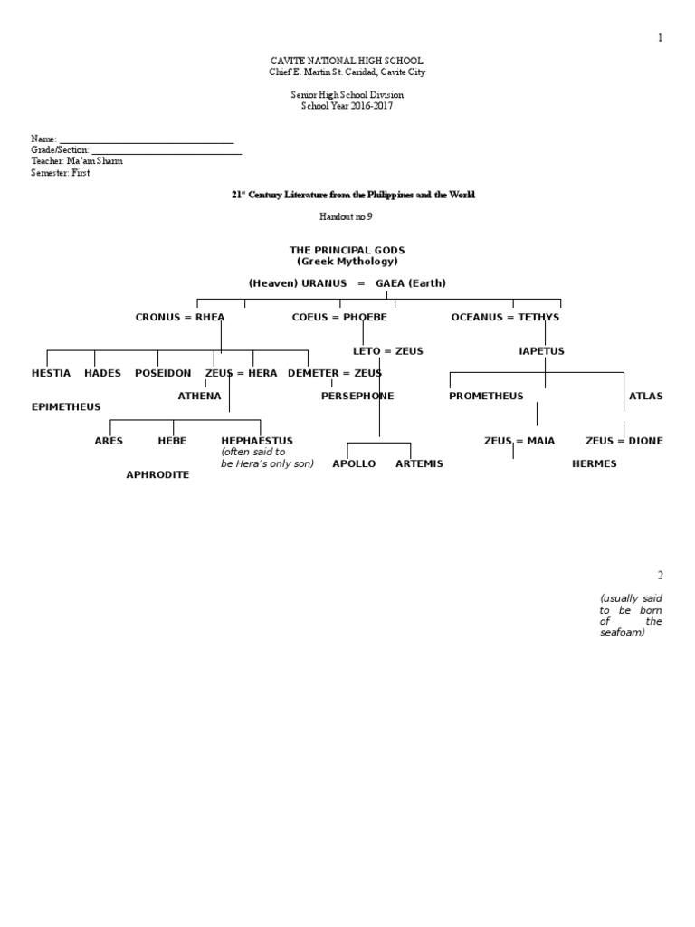 Greek Mythology Family Tree And Generation Paris Mythology