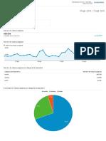 Analytics Www.presencia.mx Presencia.mx - Branding 20160818-20160917