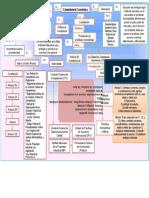 mapa conceptual competencia economica.docx